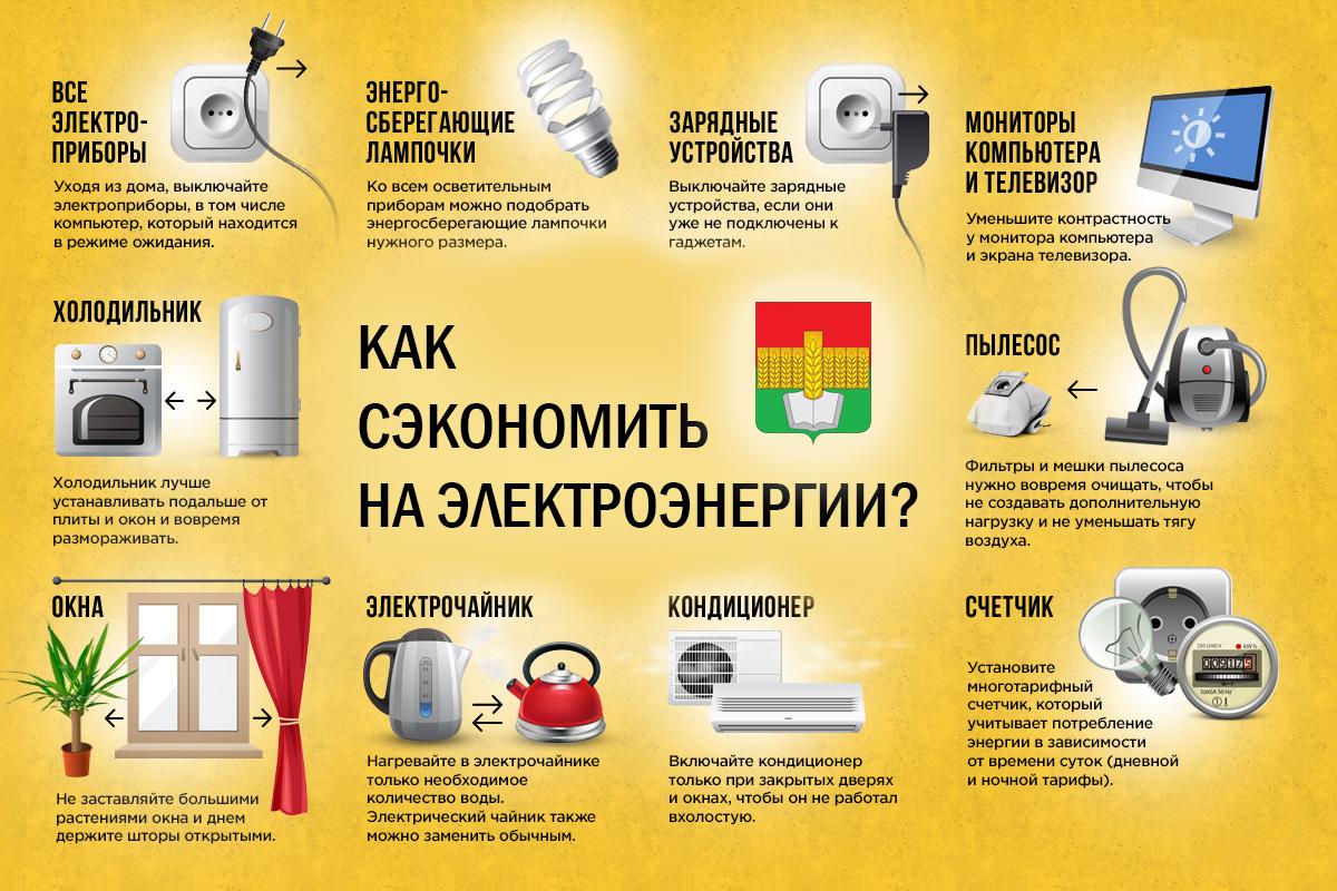 правда советская плакат как экономить энергию картинки была есть статья